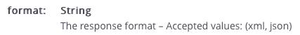 API Format